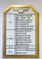 Södermanlands regemente. Kanslihuset