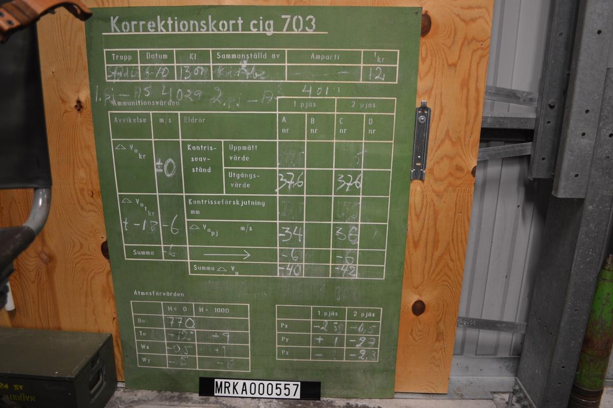 Korrektionskort CIG 703